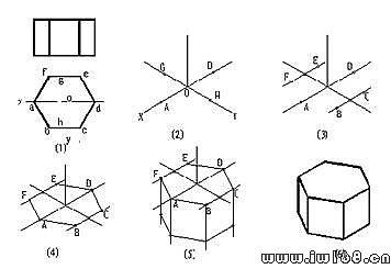 机械制图图纸的一般知识_第十八讲,正等轴测图