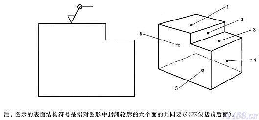 机械制图标准学习教程-表面结构