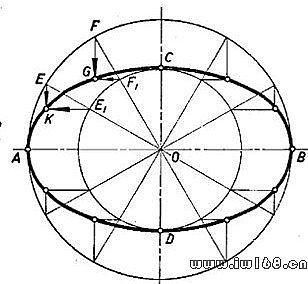画法几何圆规画圆步骤