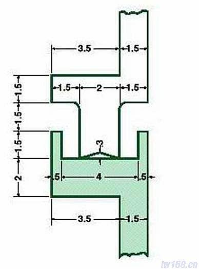 线性摩擦焊焊缝结构设计|机械技术