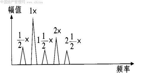电路 电路图 电子 原理图 529_247