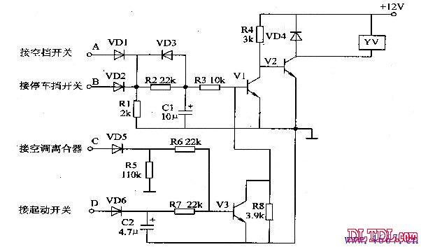 汽車電子節油器電路圖  電路工作原理:該汽車電子節油器電路由二極體VDl-VD6、電阻器Rl-R8、電容器Cl、C2、晶體管Vl-V3和電磁閥YV組成,如圖所示。 元器件選擇: Rl-R8選用1/4W金屬膜電阻器或碳膜電阻器。 Cl和C2均選用耐壓值為16V的鋁電解電容器。 VDI-VD6均選用1N4007型硅整流二極體。 Vl和V3均選用S8050型硅NPN晶體管;V2選用DDO3型硅NPN晶體管。 YV選用l2V直流電磁閥。 當汽車正常行駛 (掛上前進擋或倒車擋)時,A、B兩端為低電平,VDl-VD3